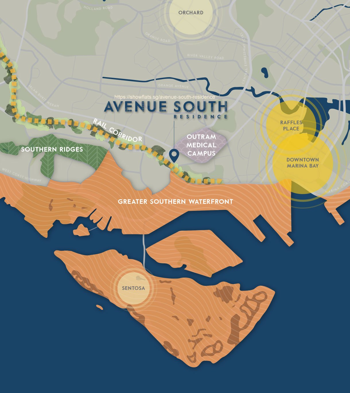Avenue_South_Residence_doorstes_to_Greater_Southern_Waterfront